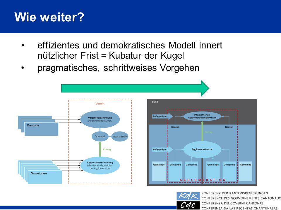 Wie weiter effizientes und demokratisches Modell innert nützlicher Frist = Kubatur der Kugel. pragmatisches, schrittweises Vorgehen.