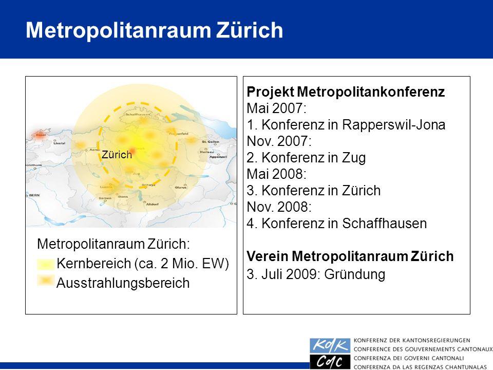 Metropolitanraum Zürich
