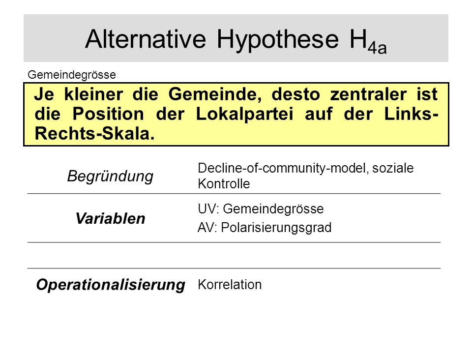 Alternative Hypothese H4a
