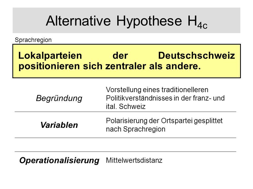 Alternative Hypothese H4c