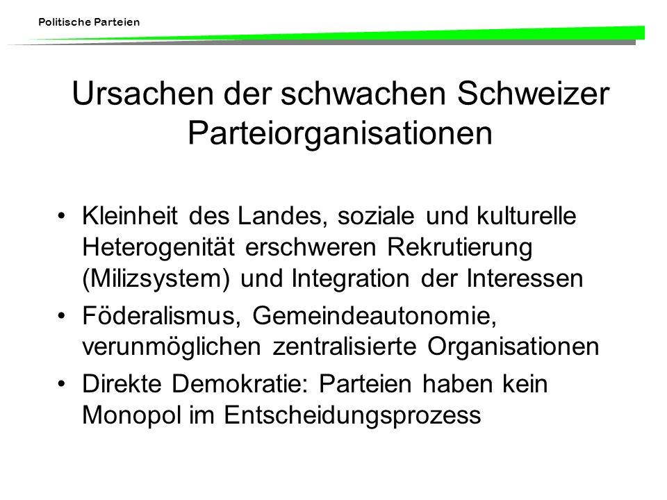 Ursachen der schwachen Schweizer Parteiorganisationen
