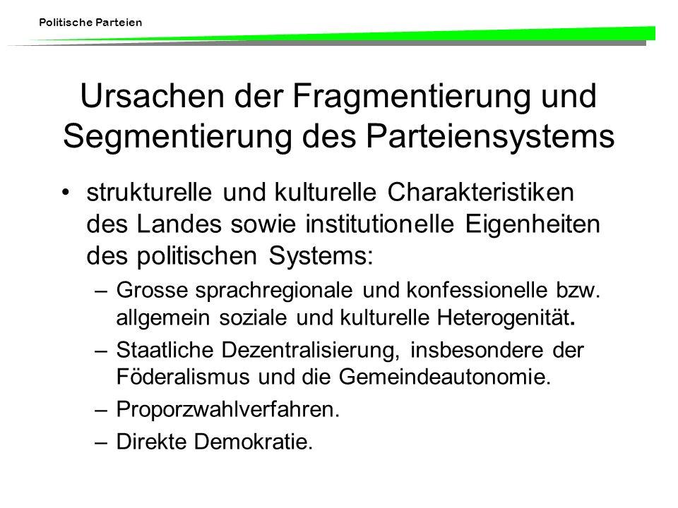 Ursachen der Fragmentierung und Segmentierung des Parteiensystems