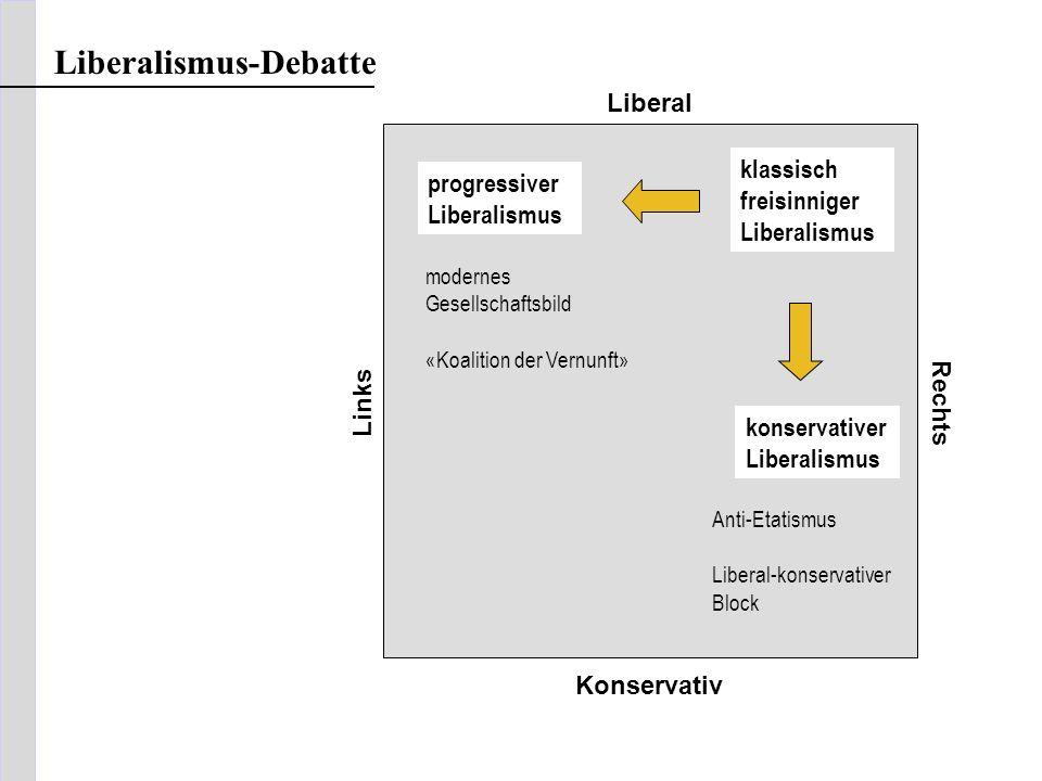 Liberalismus-Debatte