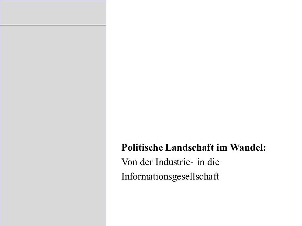 Politische Landschaft im Wandel: