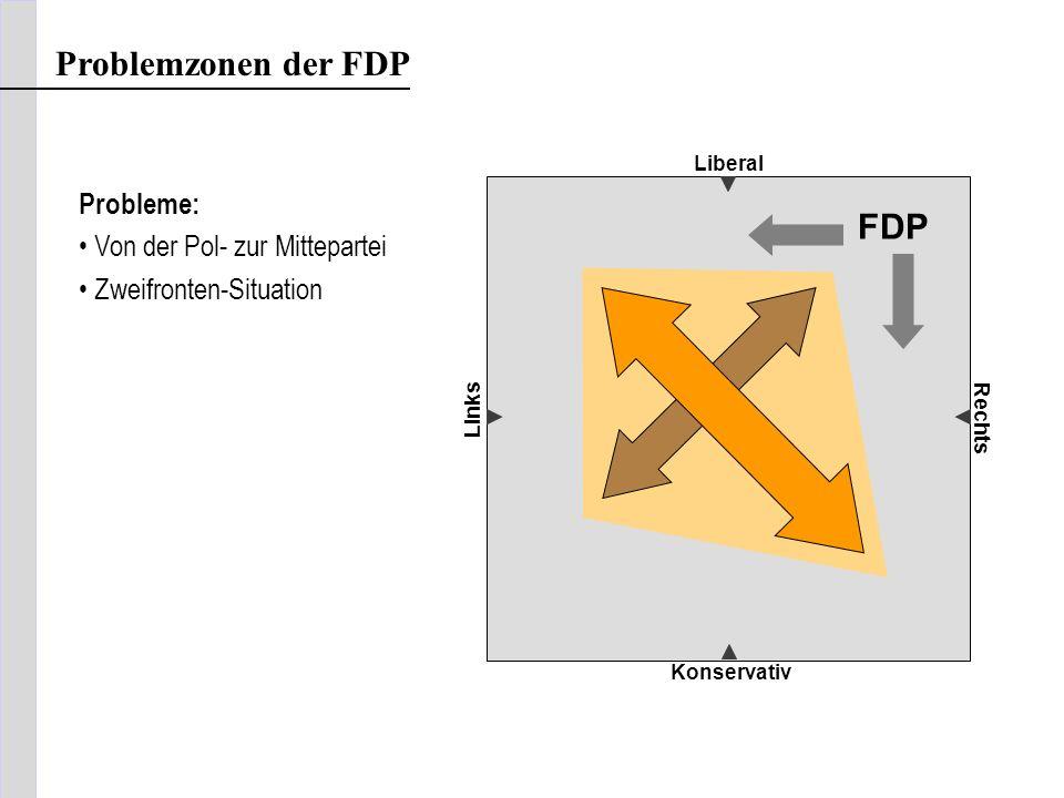 Problemzonen der FDP FDP Probleme: Von der Pol- zur Mittepartei