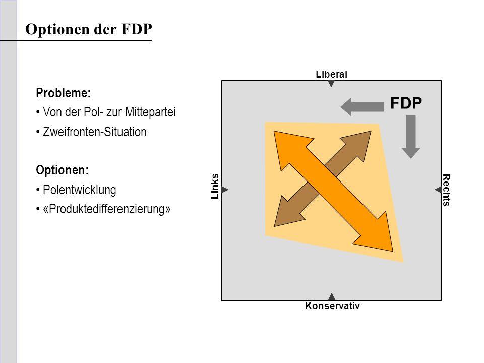 Optionen der FDP FDP Probleme: Von der Pol- zur Mittepartei