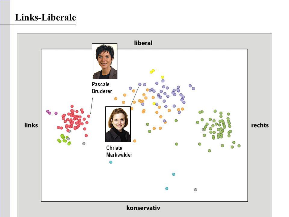Links-Liberale Pascale Bruderer Christa Markwalder
