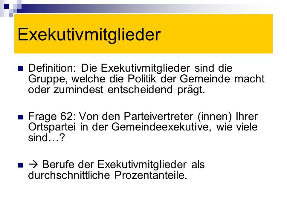 Exekutivmitglieder Definition: Die Exekutivmitglieder sind die Gruppe, welche die Politik der Gemeinde macht oder zumindest entscheidend prägt.