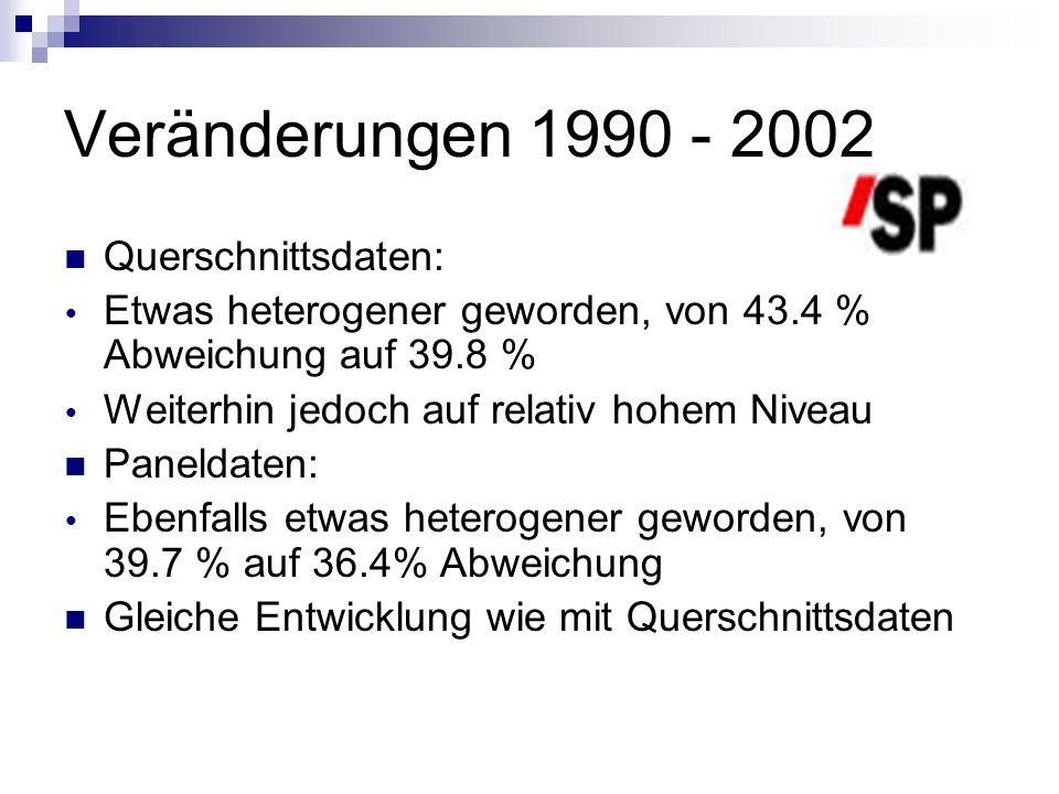 Veränderungen 1990 - 2002 Querschnittsdaten: