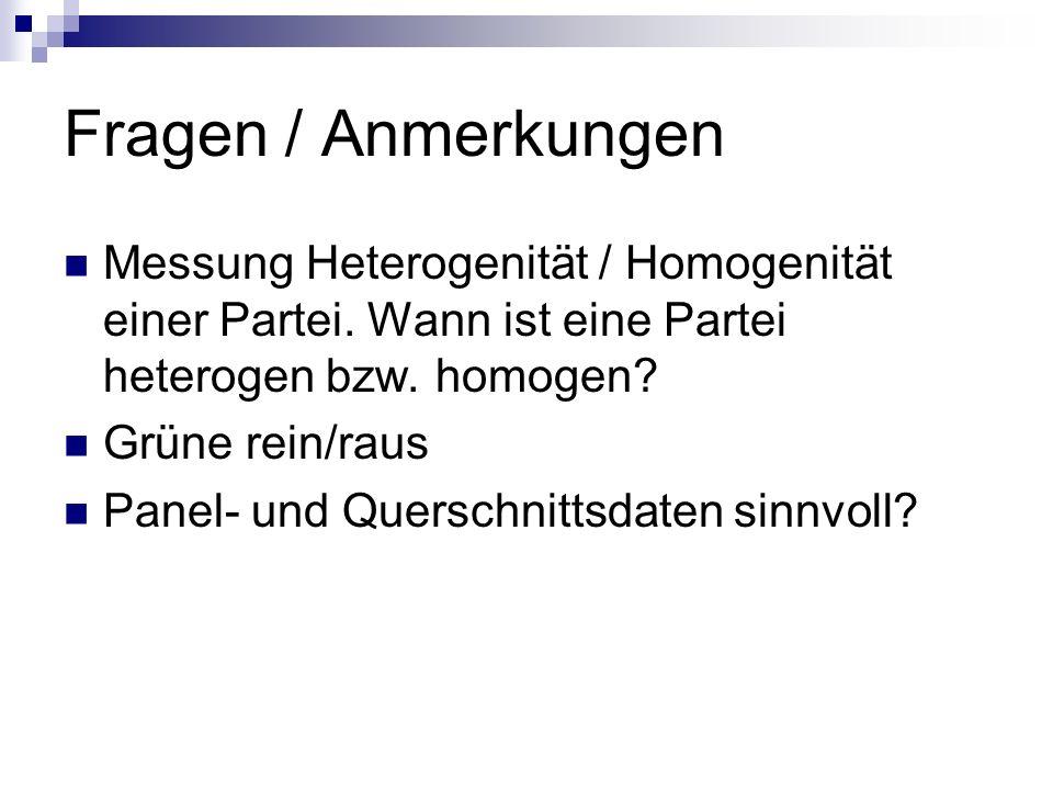 Fragen / Anmerkungen Messung Heterogenität / Homogenität einer Partei. Wann ist eine Partei heterogen bzw. homogen