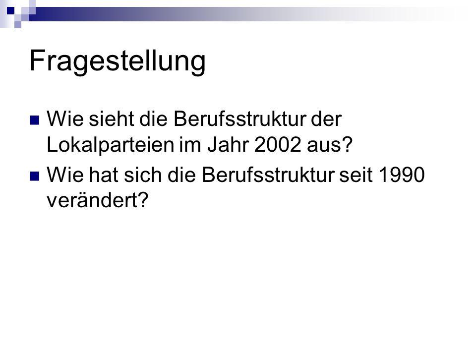 Fragestellung Wie sieht die Berufsstruktur der Lokalparteien im Jahr 2002 aus.