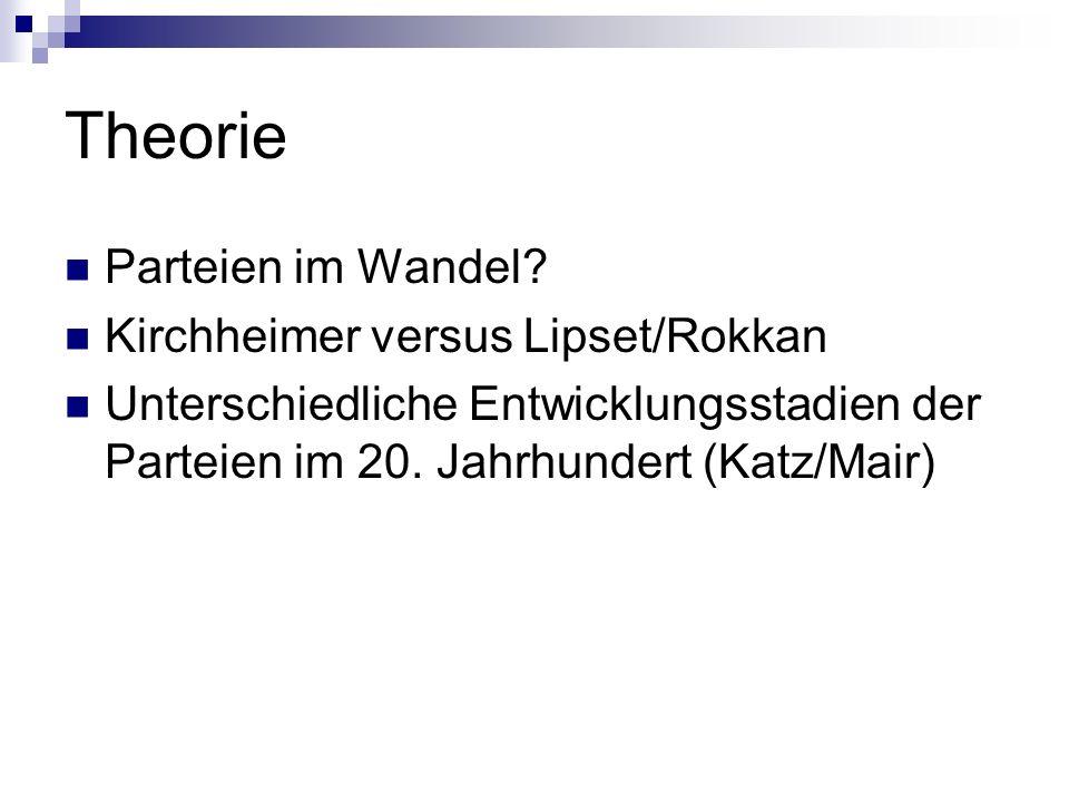 Theorie Parteien im Wandel Kirchheimer versus Lipset/Rokkan