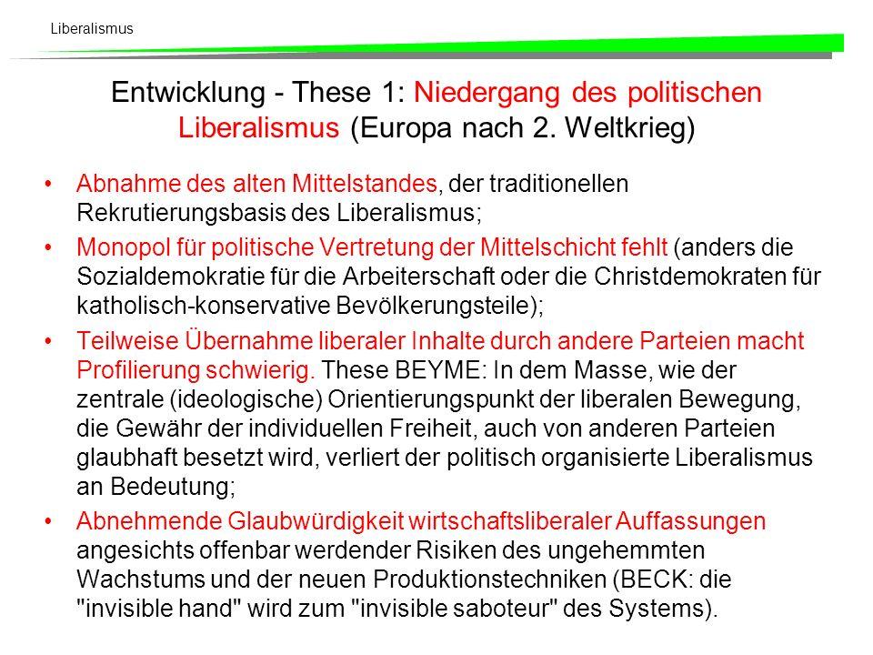 Entwicklung - These 1: Niedergang des politischen Liberalismus (Europa nach 2. Weltkrieg)