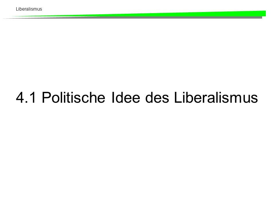 4.1 Politische Idee des Liberalismus