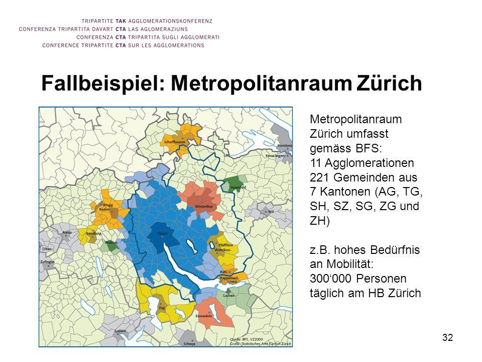 Fallbeispiel: Metropolitanraum Zürich