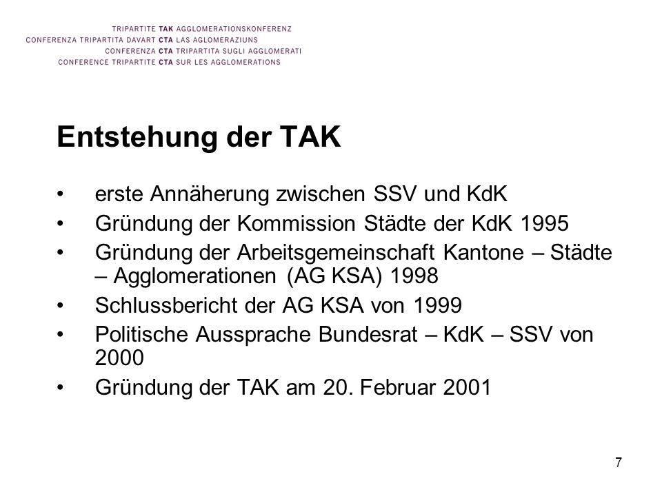 Entstehung der TAK erste Annäherung zwischen SSV und KdK