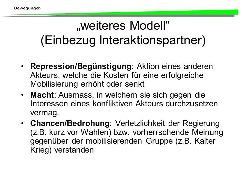 """""""weiteres Modell (Einbezug Interaktionspartner)"""