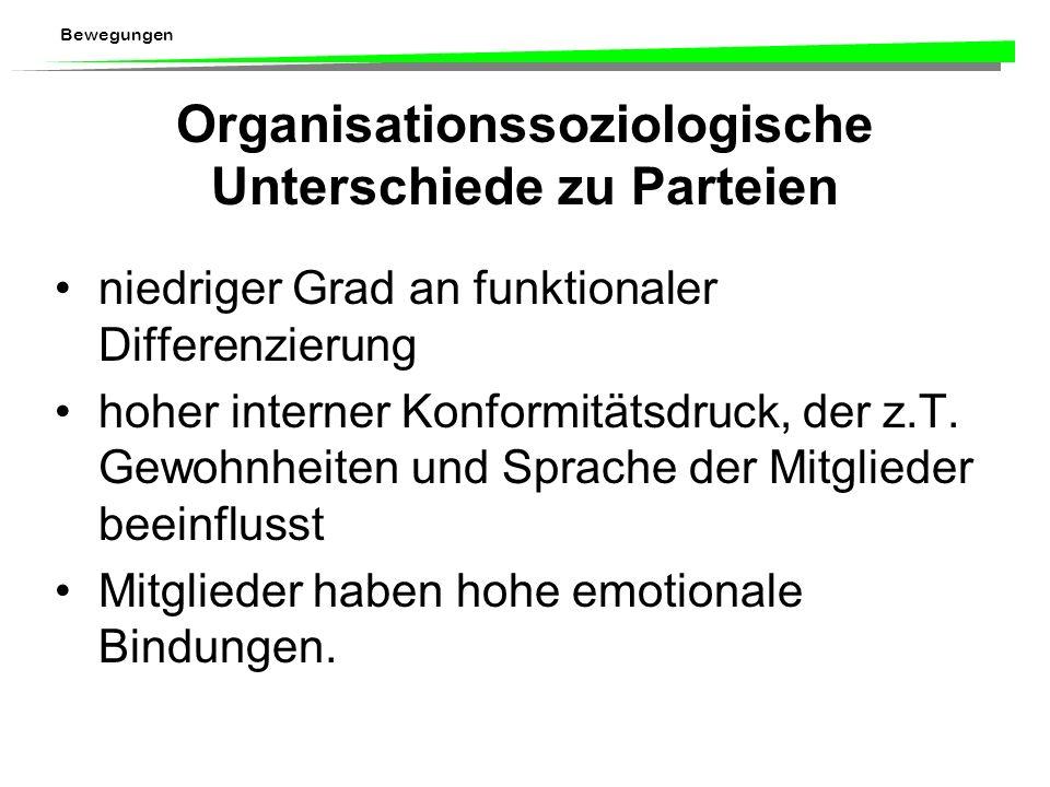 Organisationssoziologische Unterschiede zu Parteien