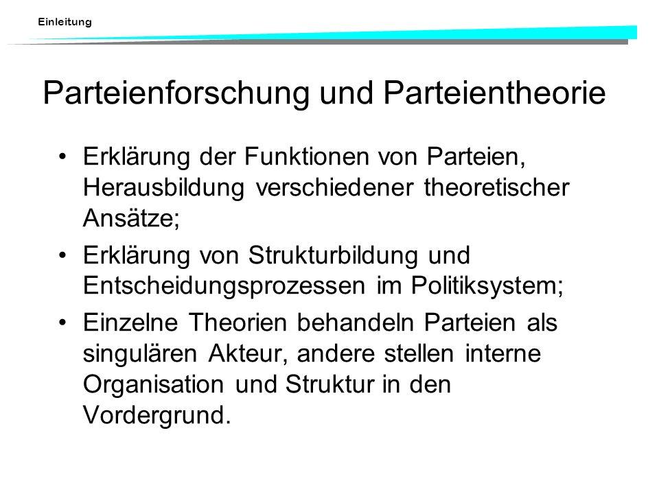 Parteienforschung und Parteientheorie