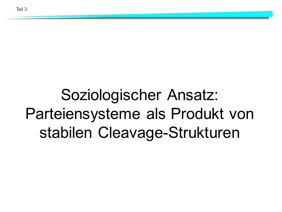 Soziologischer Ansatz: Parteiensysteme als Produkt von stabilen Cleavage-Strukturen