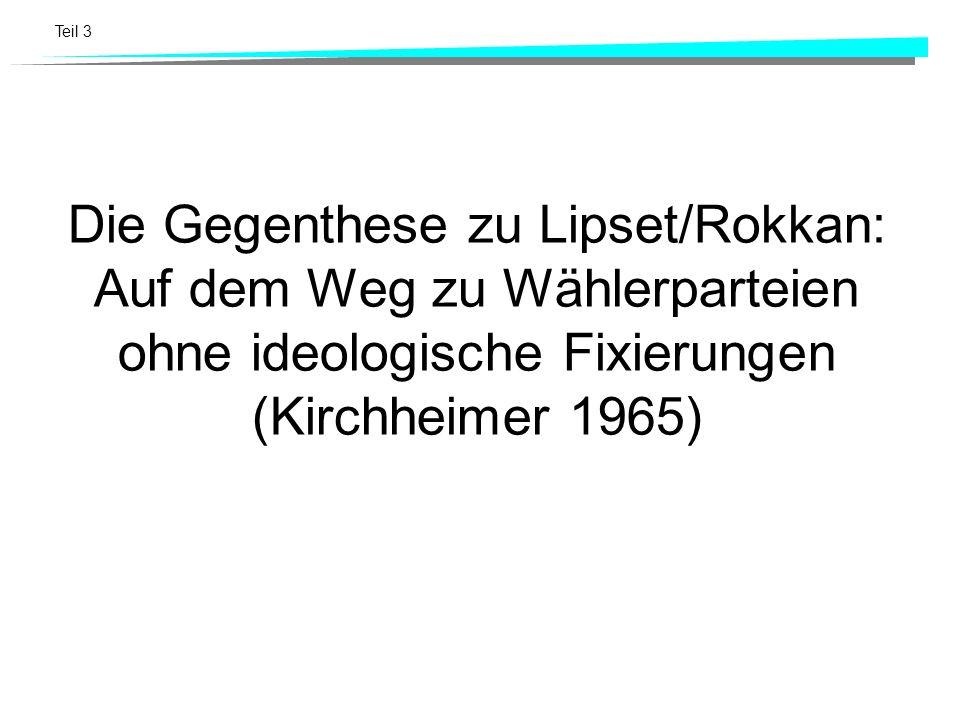 Die Gegenthese zu Lipset/Rokkan: Auf dem Weg zu Wählerparteien ohne ideologische Fixierungen (Kirchheimer 1965)