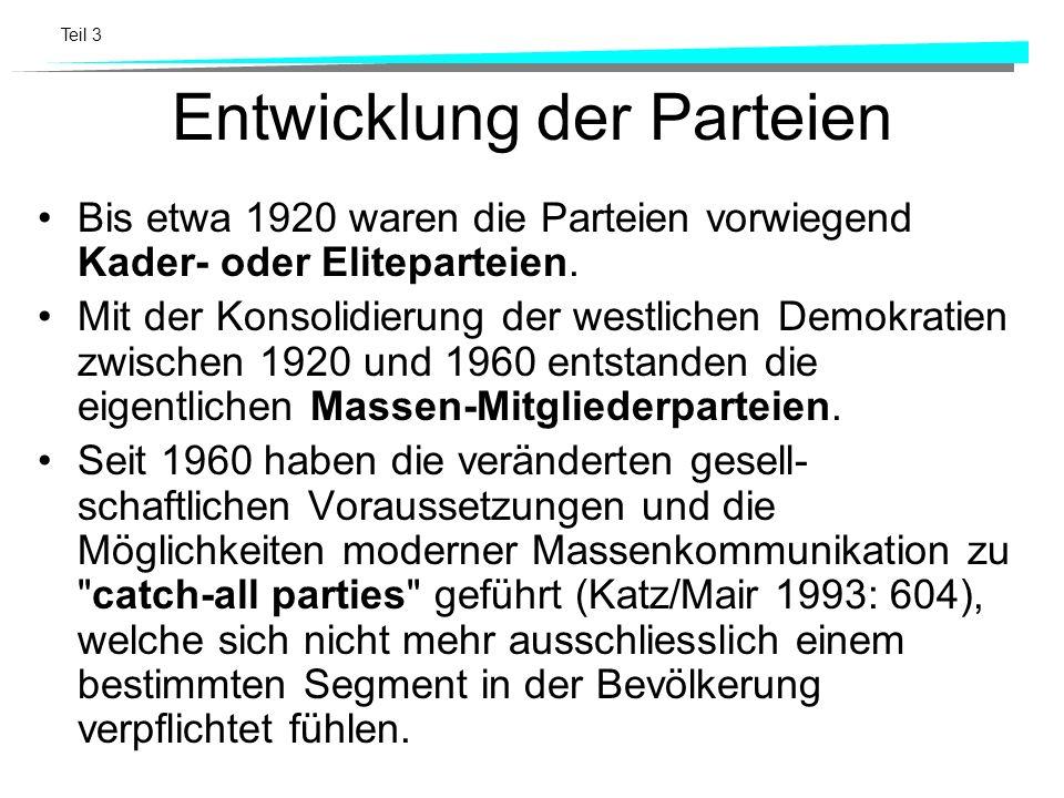 Entwicklung der Parteien