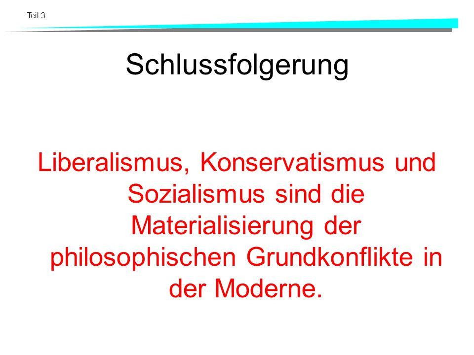 Schlussfolgerung Liberalismus, Konservatismus und Sozialismus sind die Materialisierung der philosophischen Grundkonflikte in der Moderne.