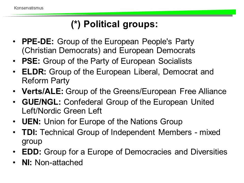 (*) Political groups: PPE-DE: Group of the European People s Party (Christian Democrats) and European Democrats.