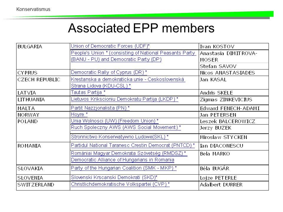 Associated EPP members