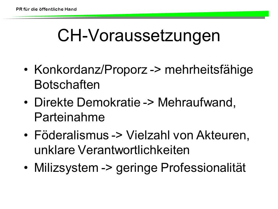 CH-Voraussetzungen Konkordanz/Proporz -> mehrheitsfähige Botschaften. Direkte Demokratie -> Mehraufwand, Parteinahme.