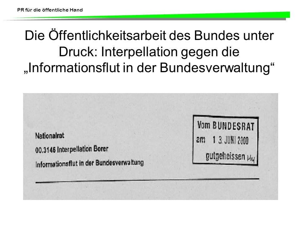 """Die Öffentlichkeitsarbeit des Bundes unter Druck: Interpellation gegen die """"Informationsflut in der Bundesverwaltung"""