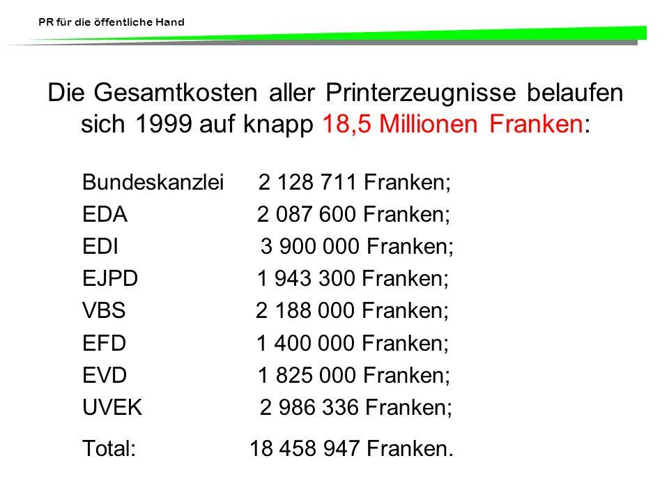 Die Gesamtkosten aller Printerzeugnisse belaufen sich 1999 auf knapp 18,5 Millionen Franken: