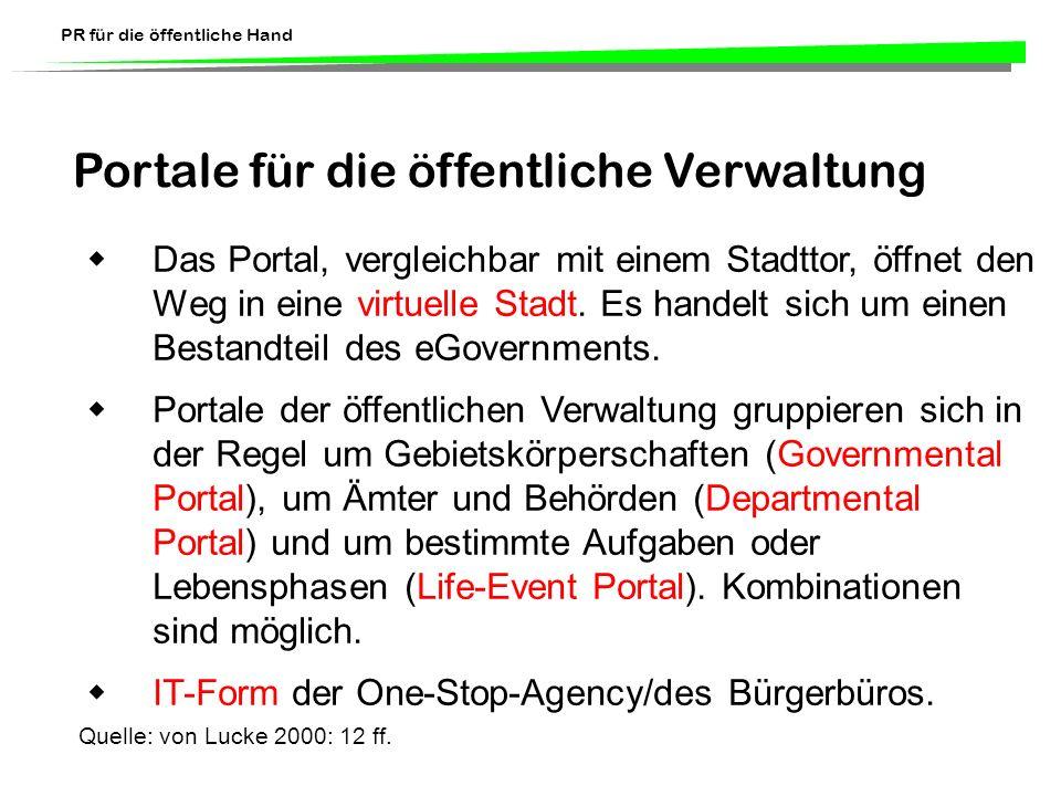 Portale für die öffentliche Verwaltung