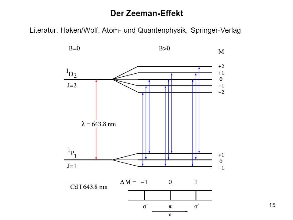 Der Zeeman-Effekt Literatur: Haken/Wolf, Atom- und Quantenphysik, Springer-Verlag