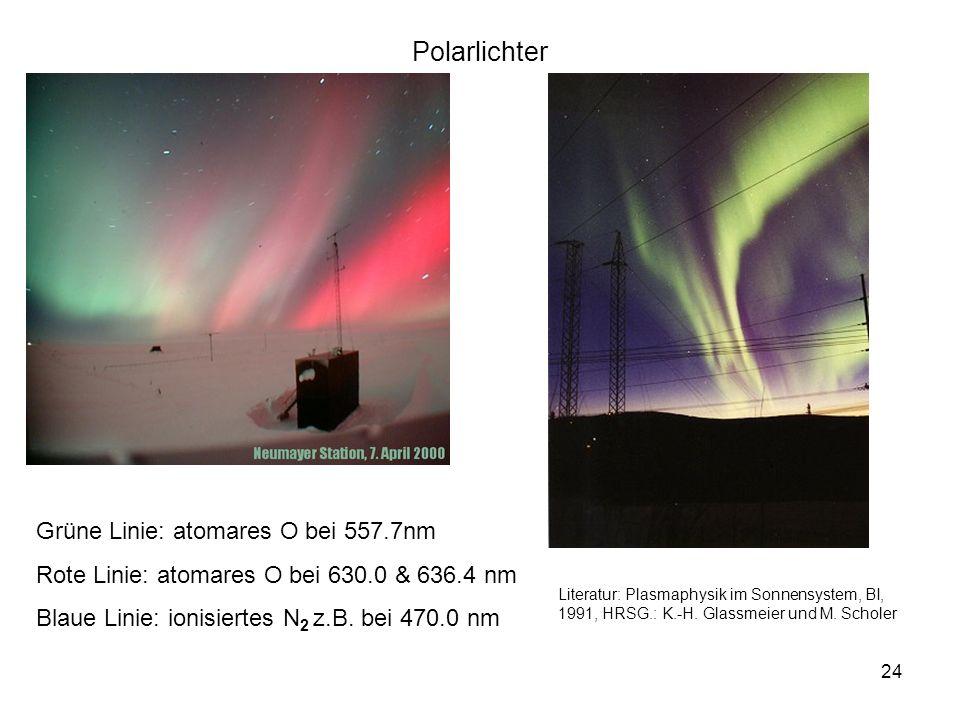 Polarlichter Grüne Linie: atomares O bei 557.7nm