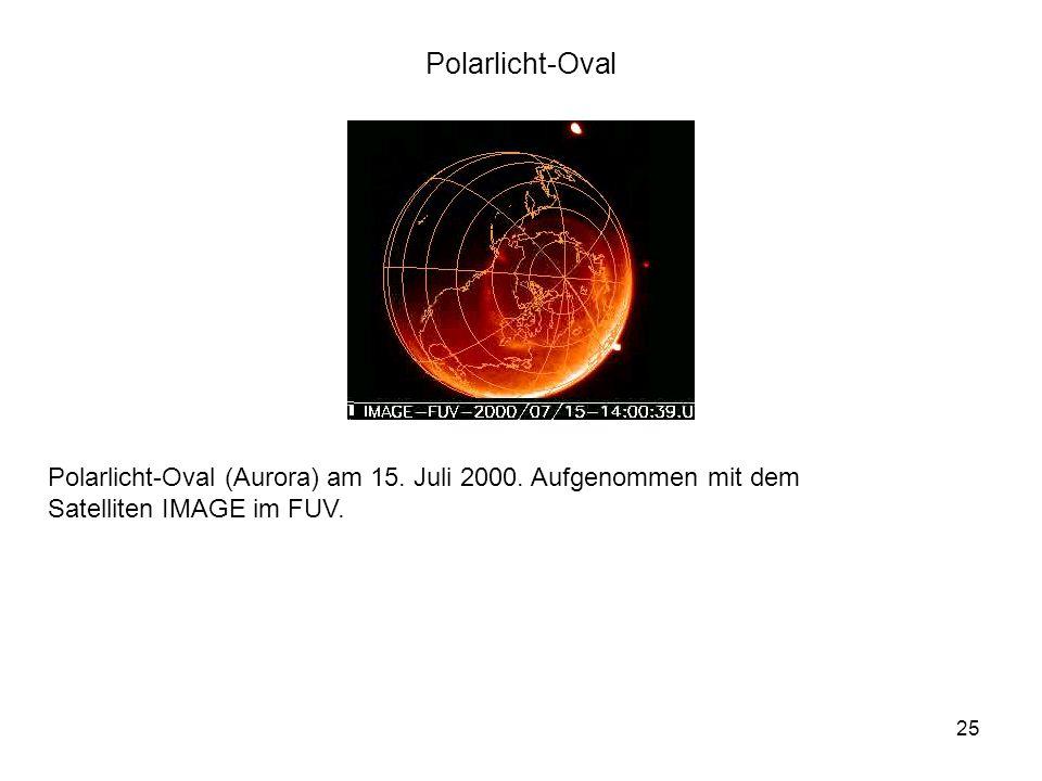 Polarlicht-Oval Polarlicht-Oval (Aurora) am 15. Juli 2000.