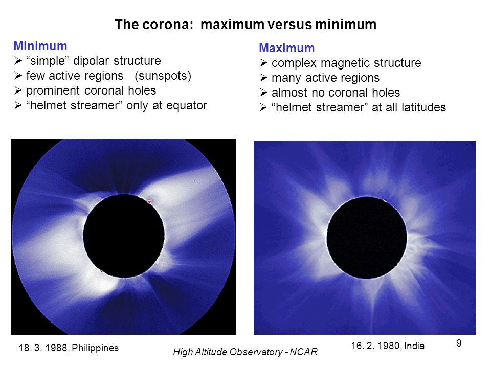 The corona: maximum versus minimum
