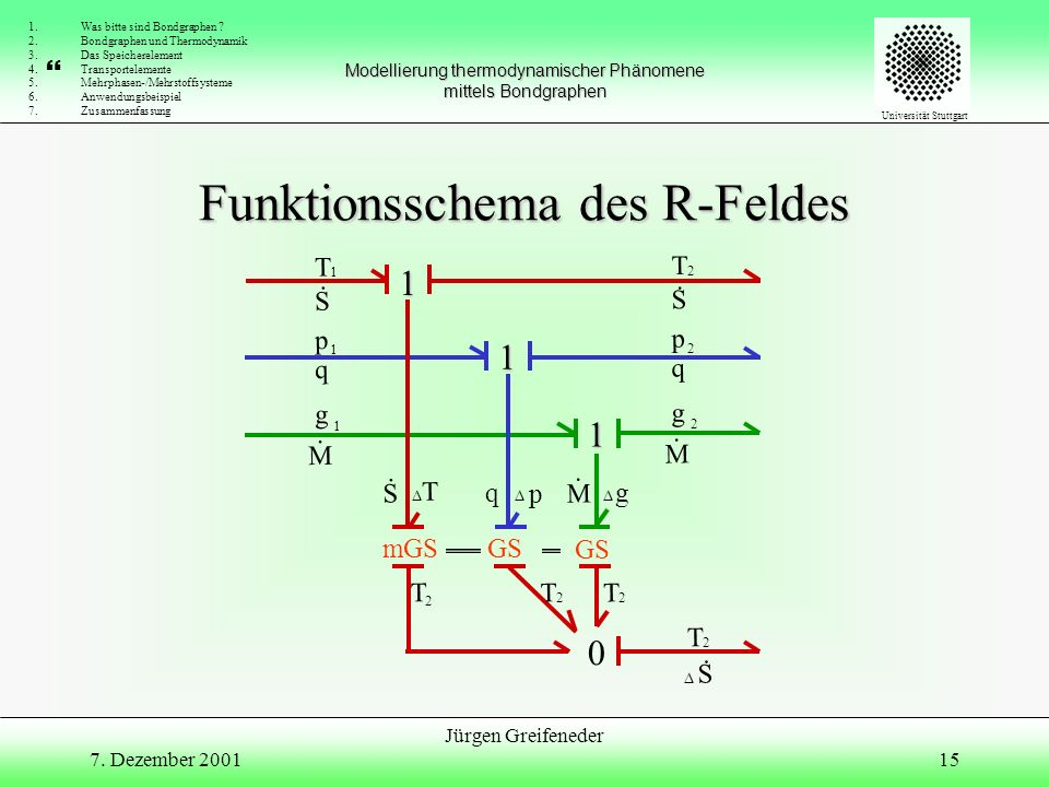 Bi-funktionales R-Feld