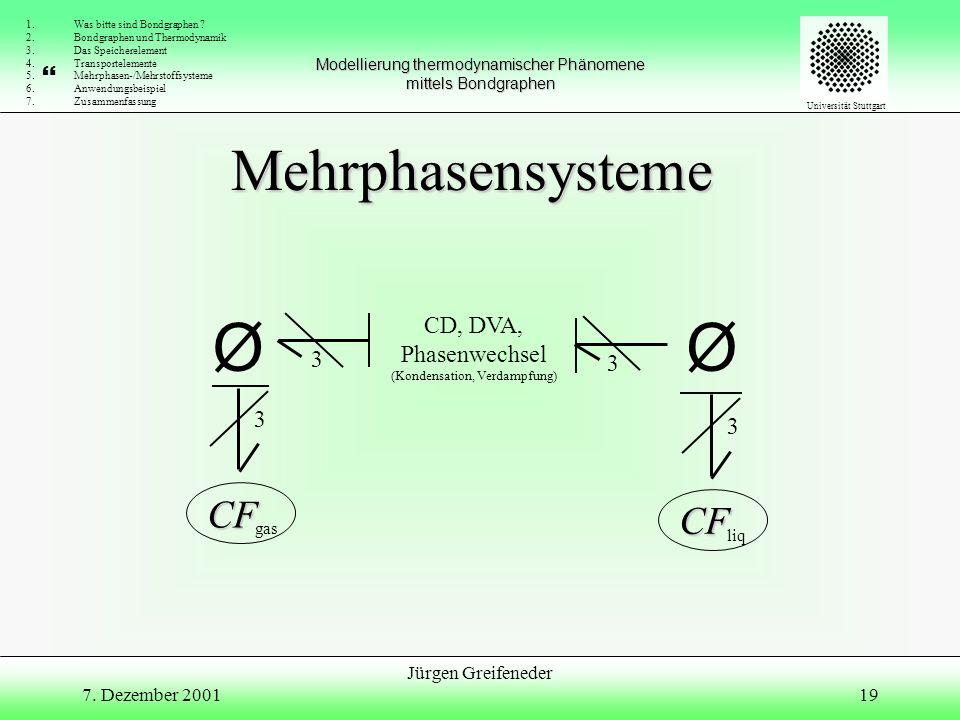 28.03.2017 } Konventionen. Phasenwechsel werden als spezielle Form des R-Feldes modelliert.