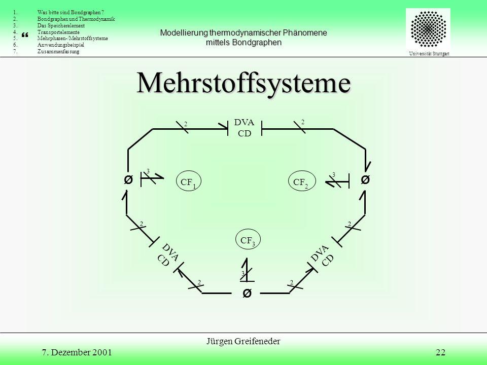 Mehrphasen-Mehrstoff-Transportsystem
