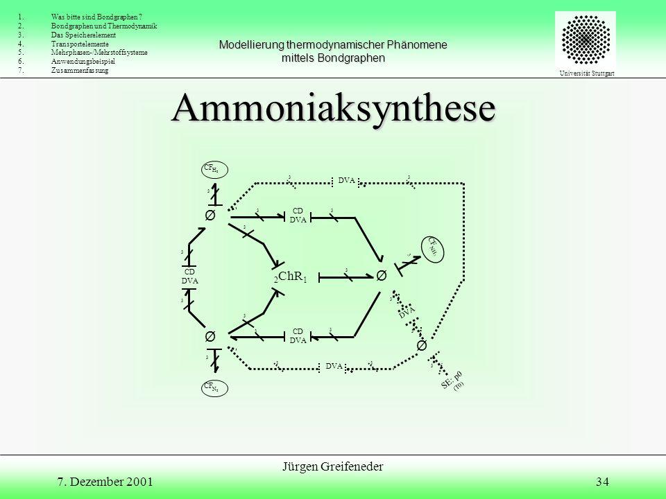 } Ammoniaksynthese 7. Dezember 2001 Jürgen Greifeneder