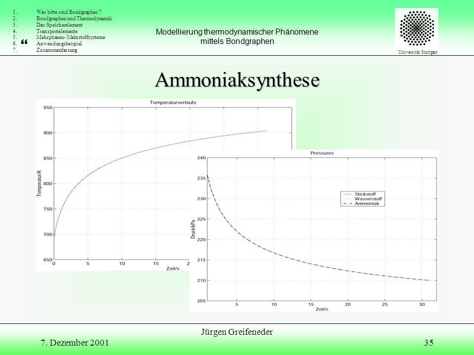 Brom-Wasserstoff-Reaktion