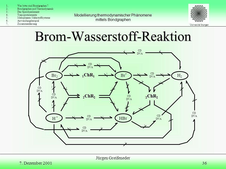 28.03.2017 } Wasser. Luft. Dampf. KV. DVA. CD. SE. CD (t) SE: 393 K. in Rand- schicht. RF.