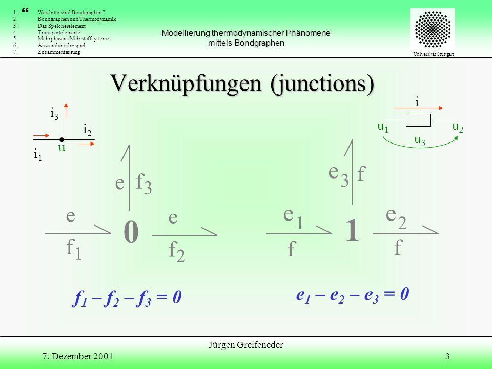 C I Speicherelemente f f e e } Dynamische Modellierung