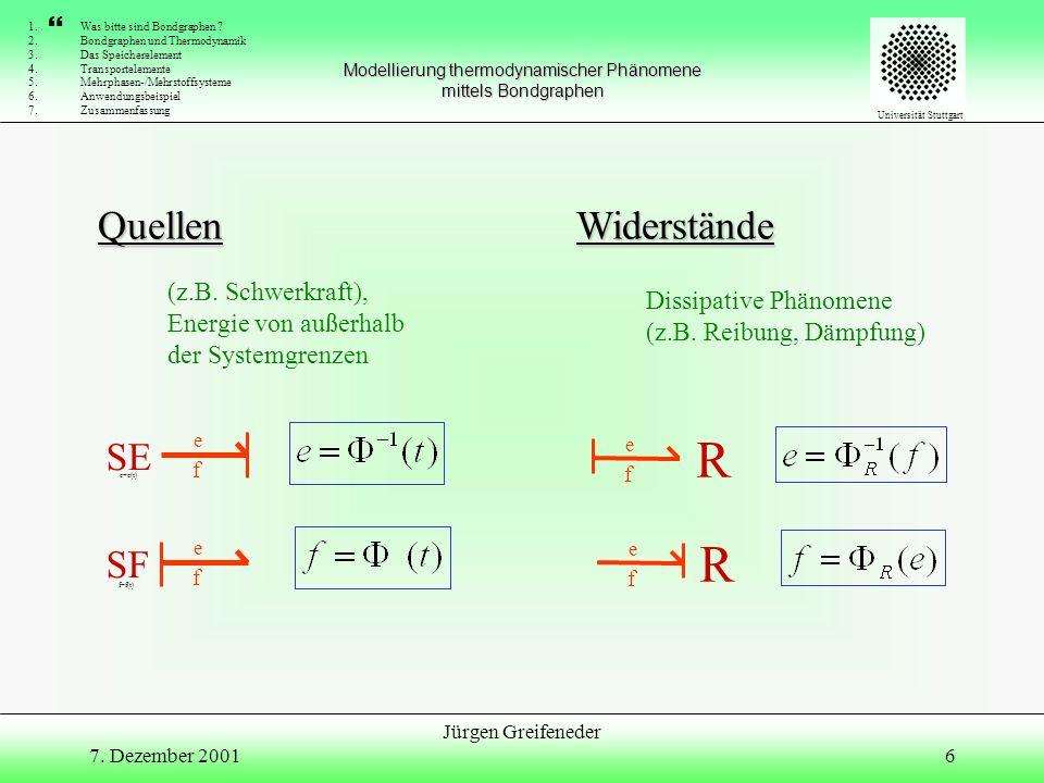 Bondgraphen und Thermodynamik