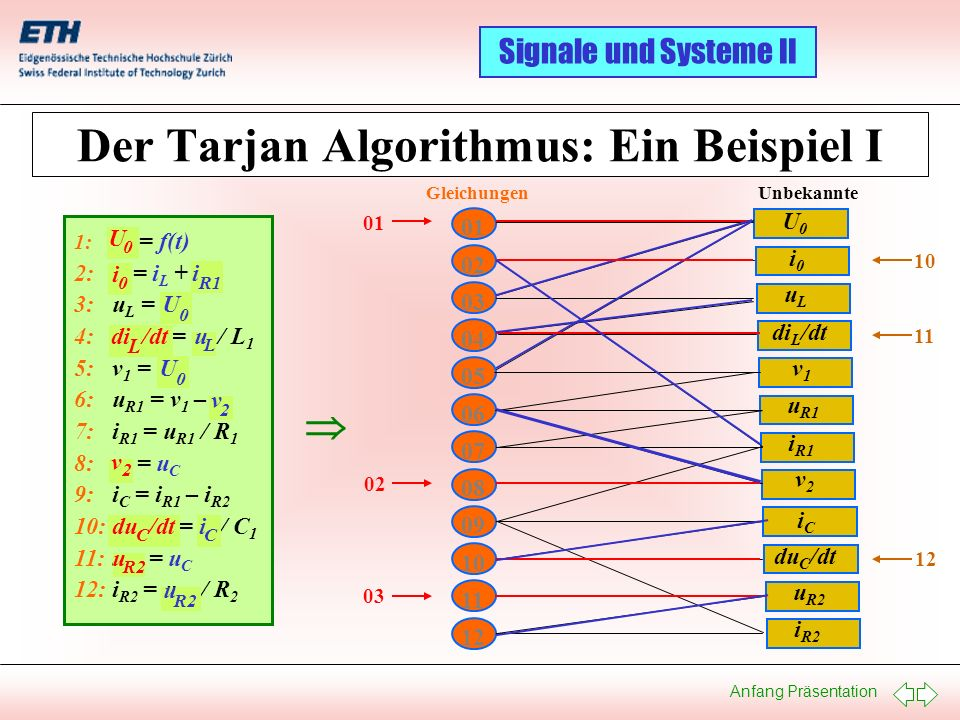 Der Tarjan Algorithmus: Ein Beispiel I