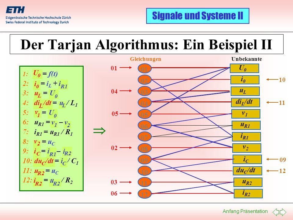 Der Tarjan Algorithmus: Ein Beispiel II