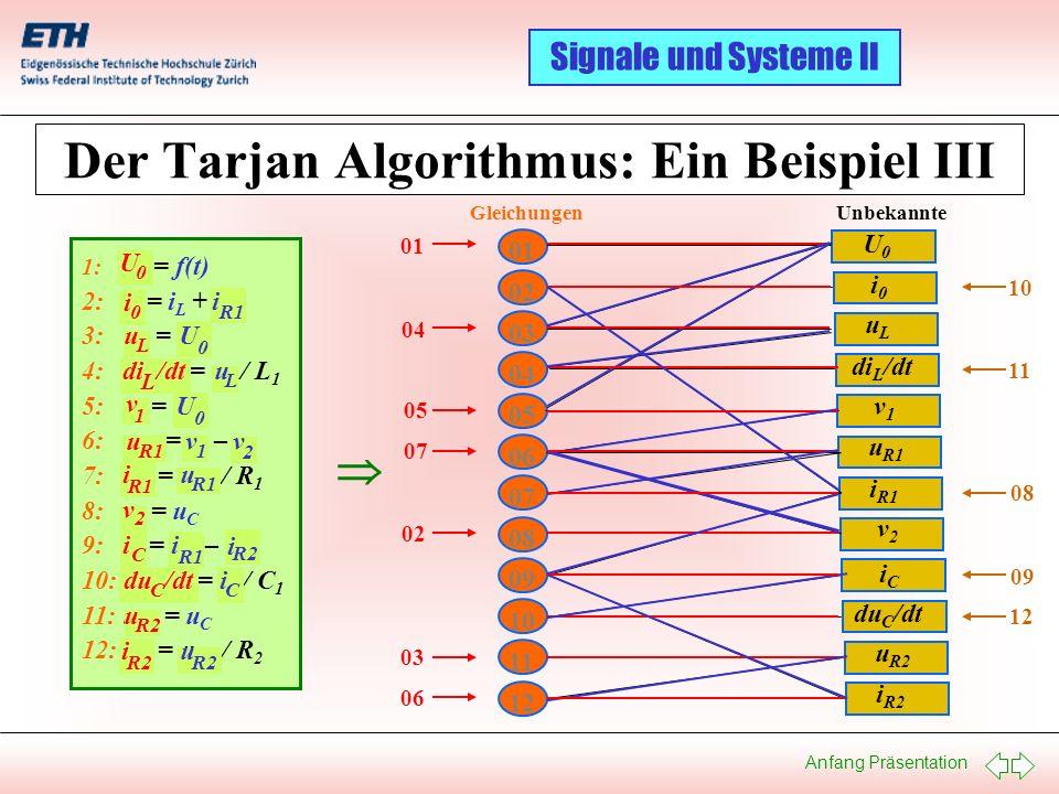 Der Tarjan Algorithmus: Ein Beispiel III