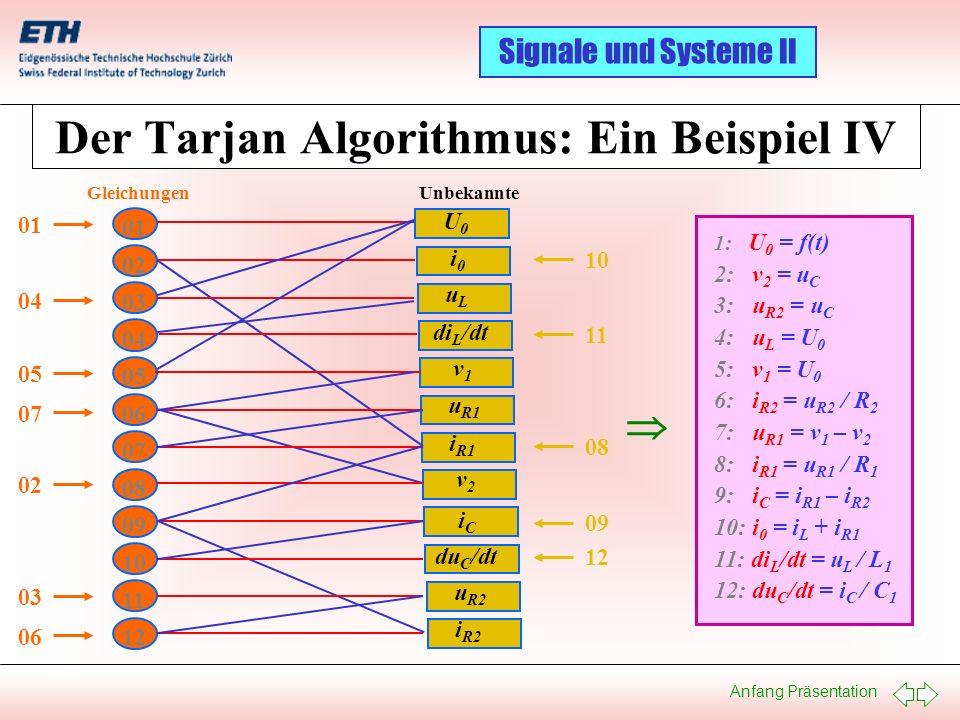 Der Tarjan Algorithmus: Ein Beispiel IV
