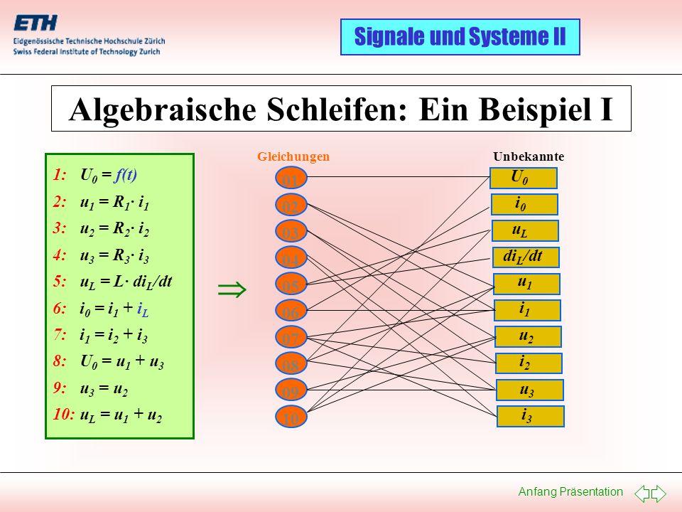 Algebraische Schleifen: Ein Beispiel I